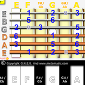 Pentatonic Slide Rule