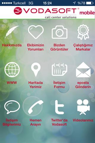 Vodasoft Call Center Services
