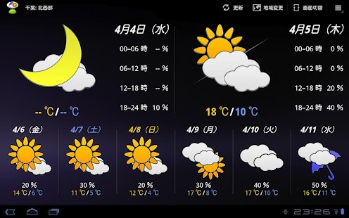 WeatherNow LargeIconAddon - screenshot thumbnail