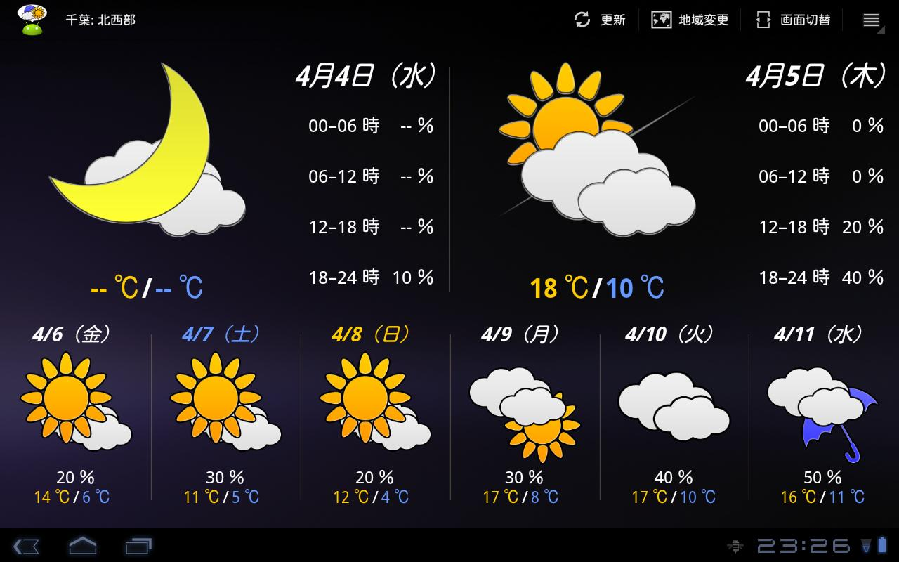 WeatherNow LargeIconAddon - screenshot
