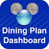 Disney Dining Plan Dashboard