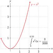 Exàmens PAU Matemàtiques