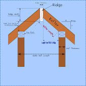 Small Rafter Calculator