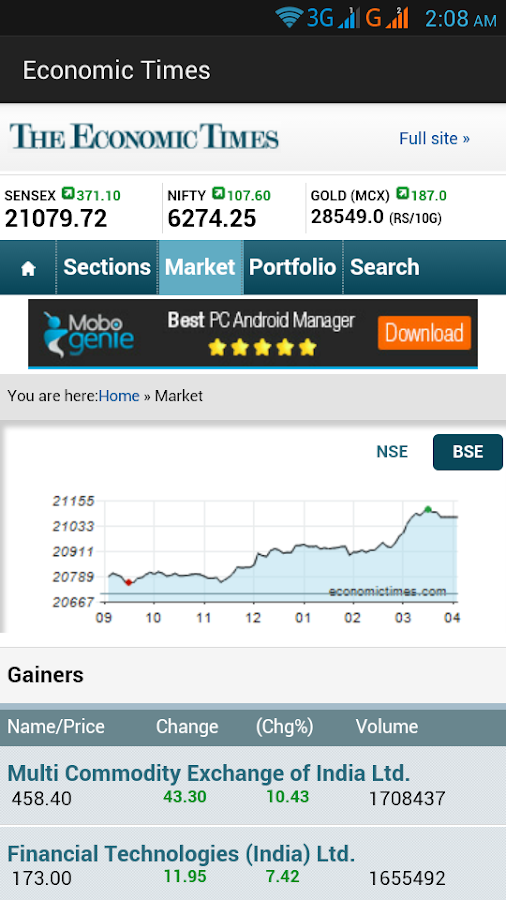 Forex nse bse rediff