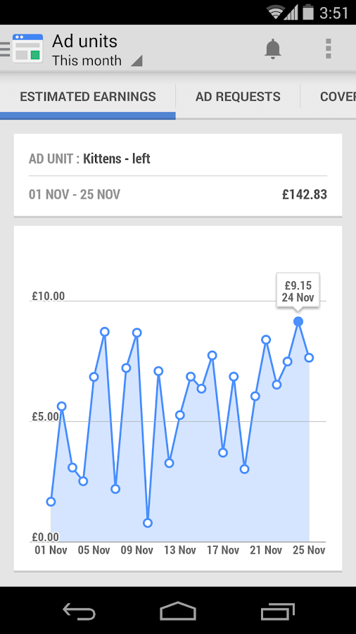 Google AdSense - screenshot