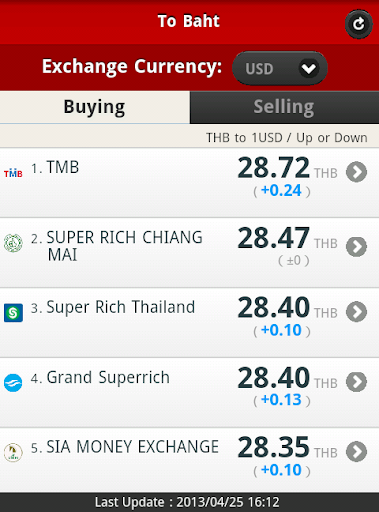 Thai Baht Best Money Exchanger