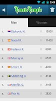 Screenshot of Tennis Live scores