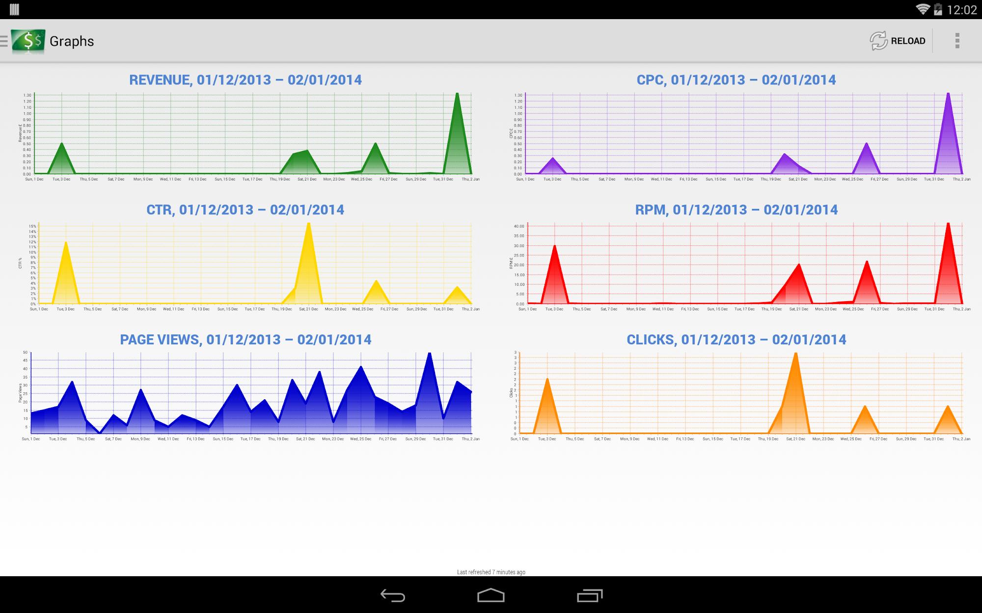 AdSense Dashboard screenshot #5