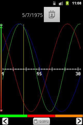 BioRhyGraf simple