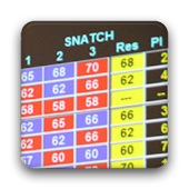 Mini Weightlifting Scoreboard