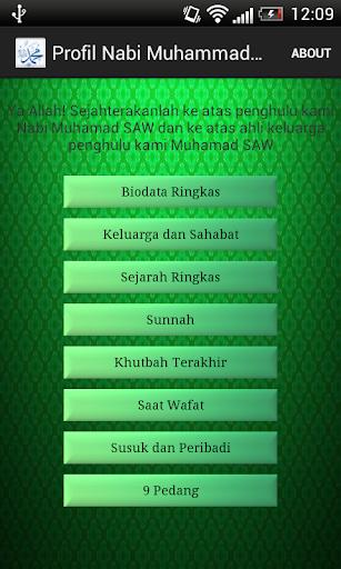 Profil Nabi Muhammad SAW