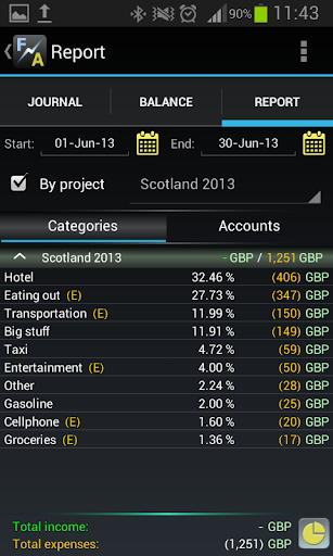 【免費財經App】Financial Advisor-APP點子