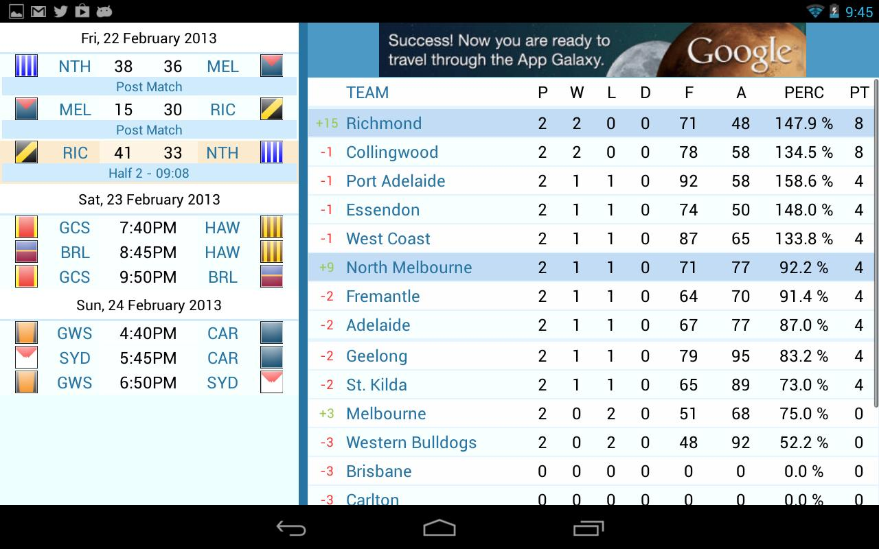 afl ladder - photo #13