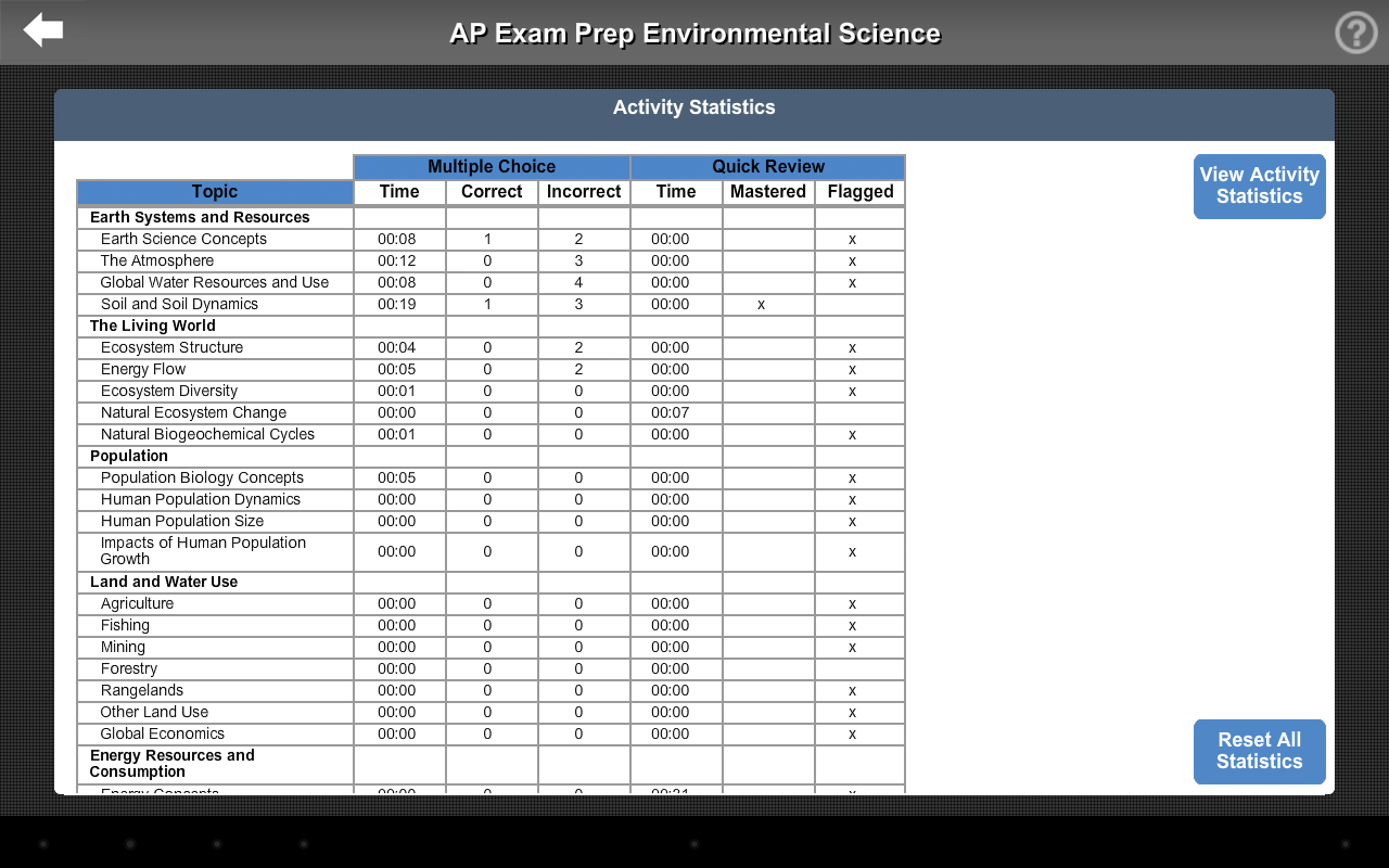 AP Exam Prep Environmental Sci- screenshot