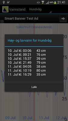 Vannstand - screenshot