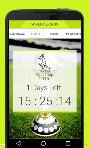 Cricket World Cup 2015 Score
