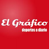 El Grafico Diario