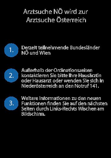 Arztsuche Österreich
