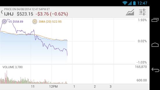 Fidelity Investments Screenshot 23