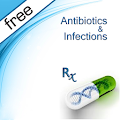 Antibiotics and infections APK Descargar