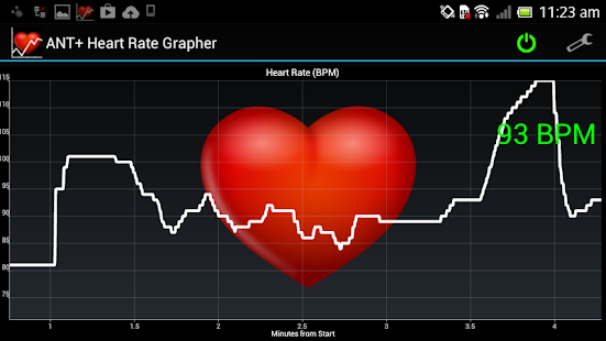 ANT+ Heart Rate Grapher
