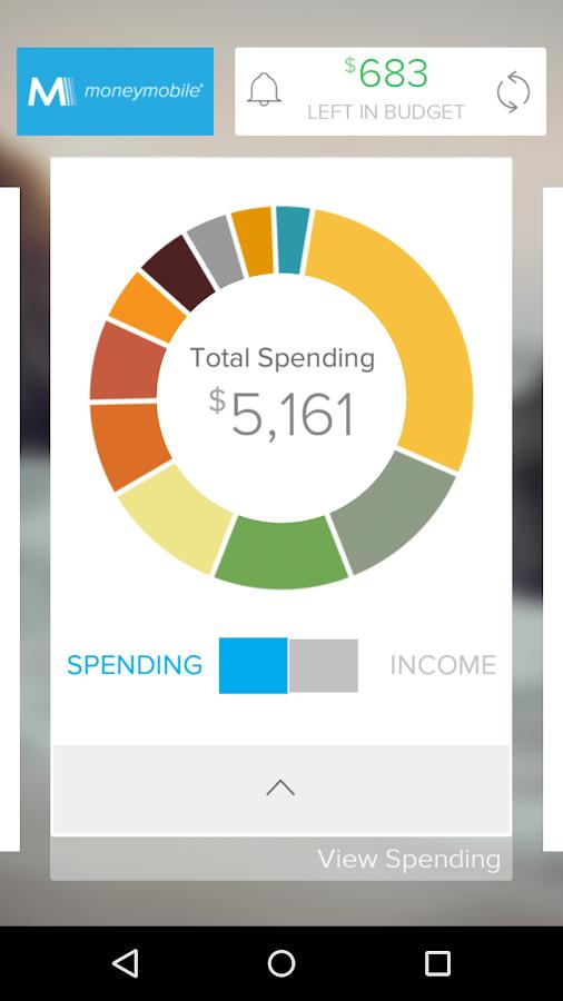 MoneyMobile - screenshot