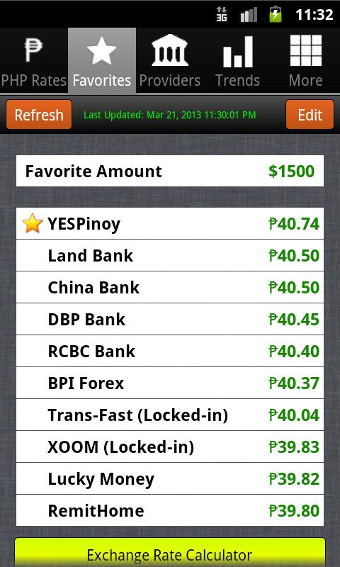 Exchange Rate Usd To Inr Xoom