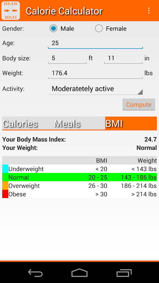 how to calculate basal metabolic rate manually