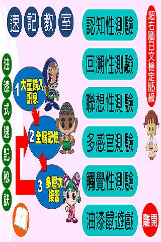 【免費教育App】油漆式速記法-超右腦日文檢定N5級試用版-APP點子