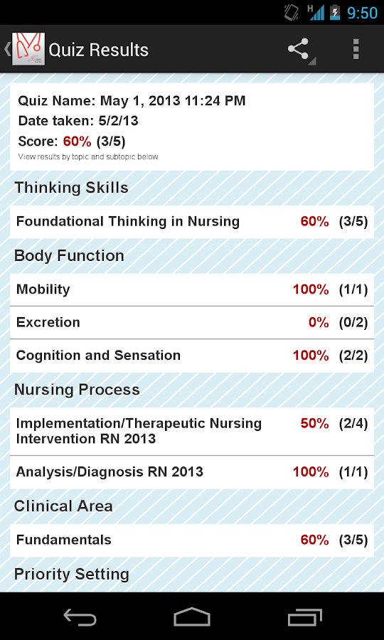 Nclex-rn practice questions