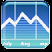 2016年 満潮予測 時刻表