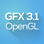 GFXBench GL Benchmark 3.1