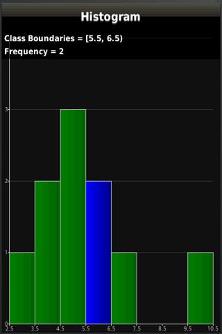 StatsPac - Graphing Calculator- screenshot
