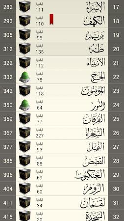 القرآن مع التفسير بدون انترنت 4.0 screenshot 256995