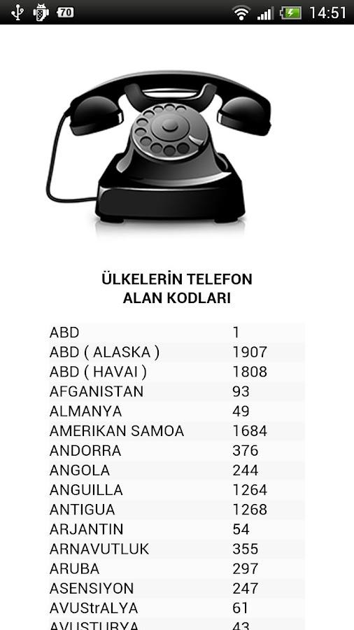 Ülkelerin Telefon Kodları- screenshot
