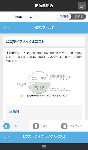 e-建築用語集