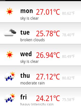 Nashik Weather Forecast