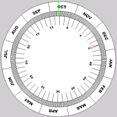 Date Wheel Classic