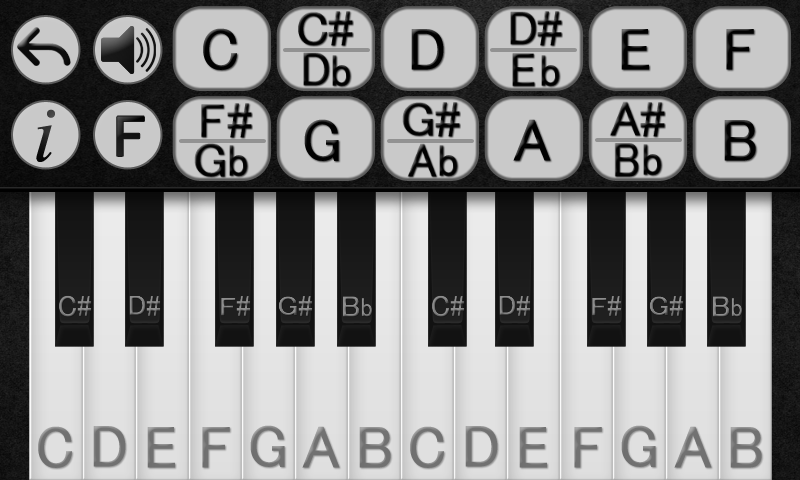 Piano piano chords playing : Learn Piano Chords - Android Apps on Google Play