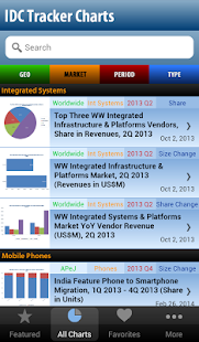 IDC Tracker Charts for Phones- screenshot thumbnail