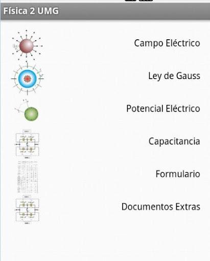 Física 2 Conceptos y Formulas