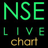 Live Chart NSE Pro