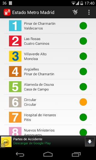 Estado Metro Madrid