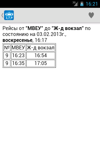 Расписание трамваев ижгэт рф - Марковские Форумы Ижевск