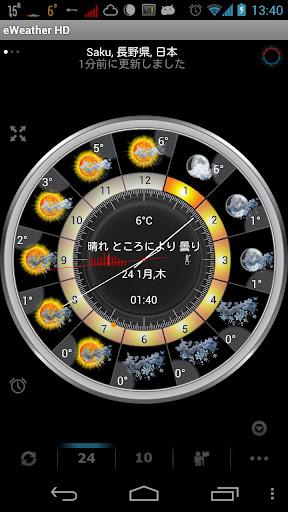 天気予報 月食 日食 地震 レーダー のハリケーン 海面温度