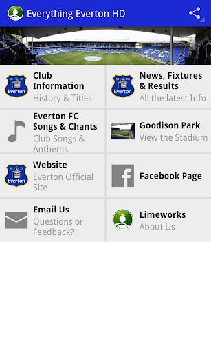 Everything Everton