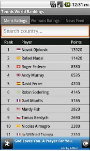 Tennis World Rankings and News - screenshot thumbnail
