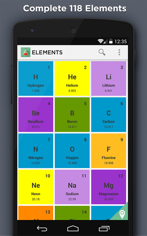 Elements periodic table android apps on google play elements periodic table screenshot urtaz Image collections