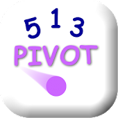 Pivot points calculator Pro