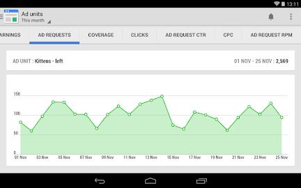 Google AdSense Screenshot 27